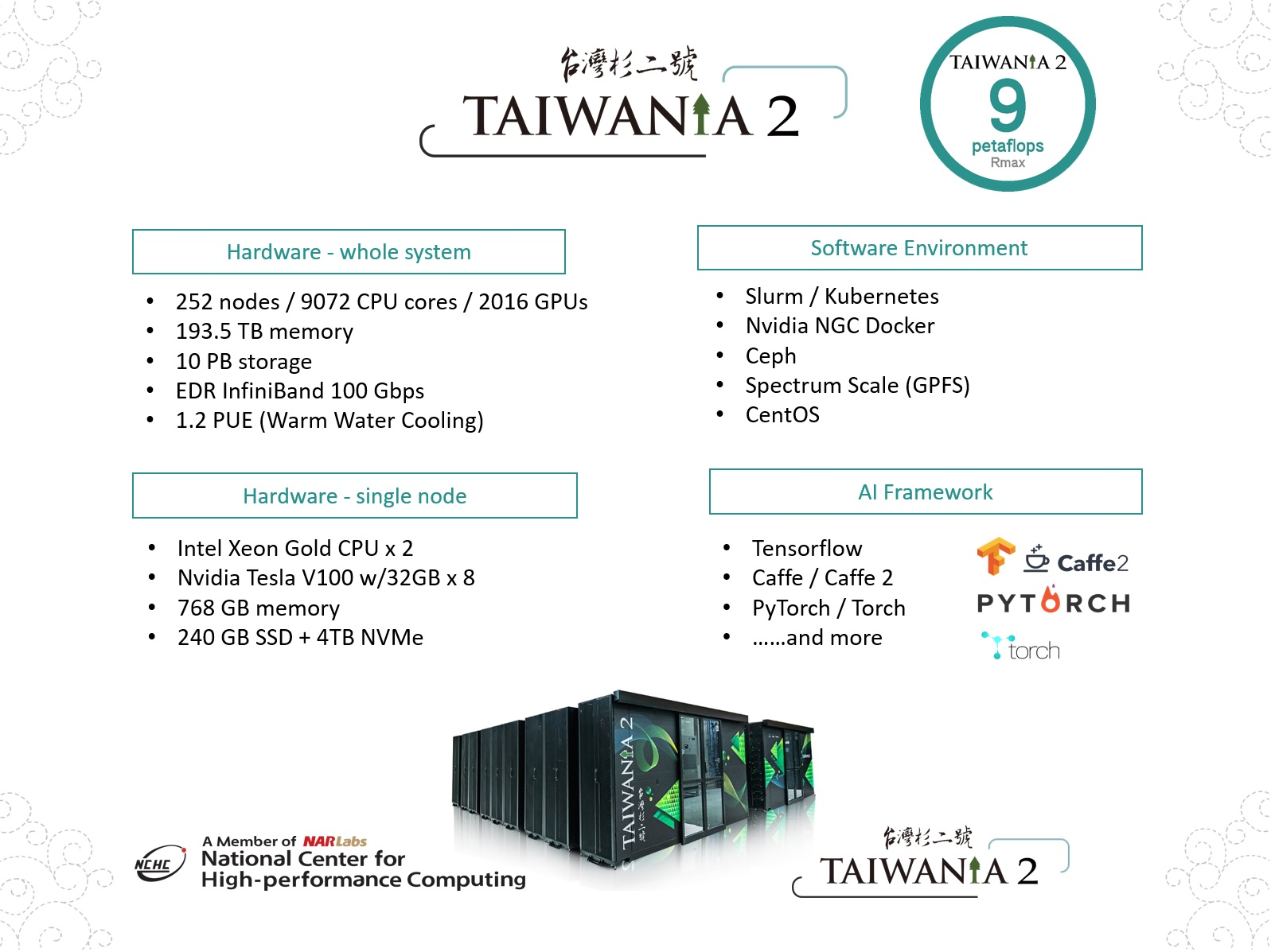System and Framework of TAIWANIA 2, consultation service +886-3-5776085