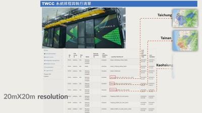 創新科技守護台灣 臺灣AI雲+IoT 發展「智慧防汛」系統